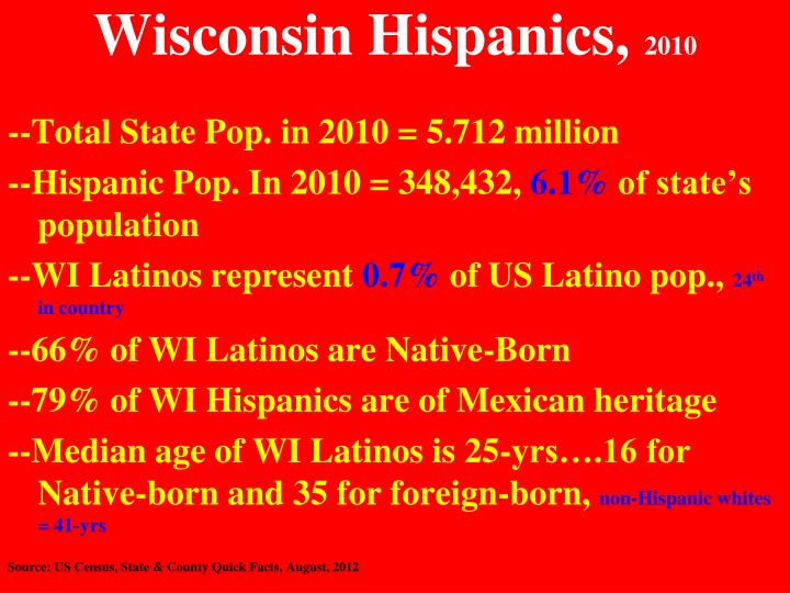 Wisconsin Hispanics,