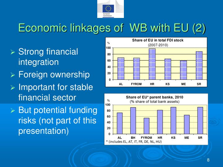 Economic linkages of  WB with EU (2)