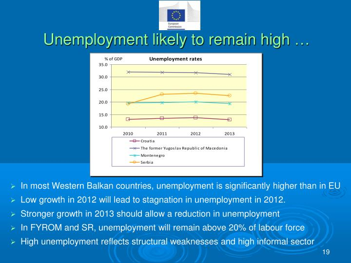 Unemployment likely to remain high …