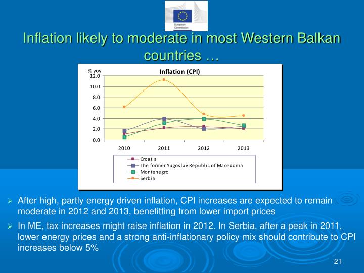 Inflation likely to moderate in most Western Balkan countries …
