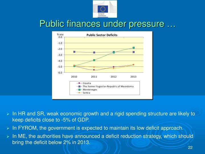 Public finances under pressure …