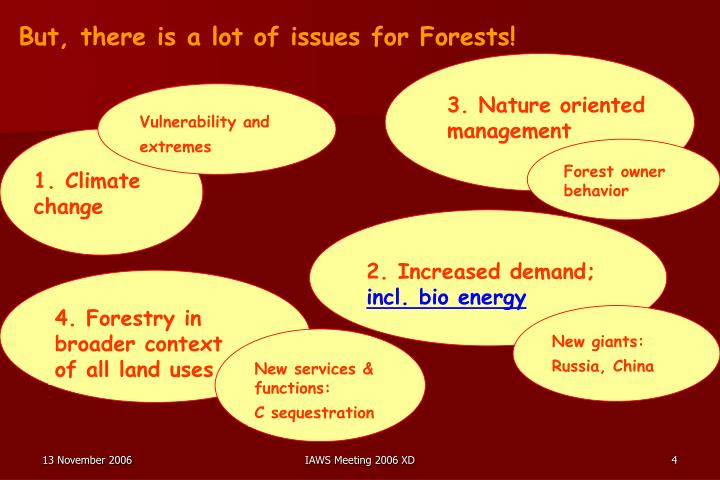 Forest owner behavior
