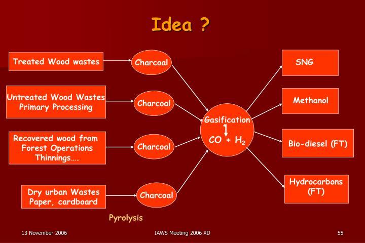 Idea ?