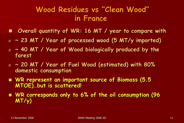 "Wood Residues vs ""Clean Wood"""
