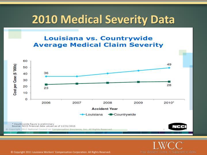 2010 Medical Severity Data