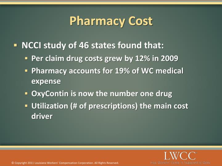 Pharmacy Cost