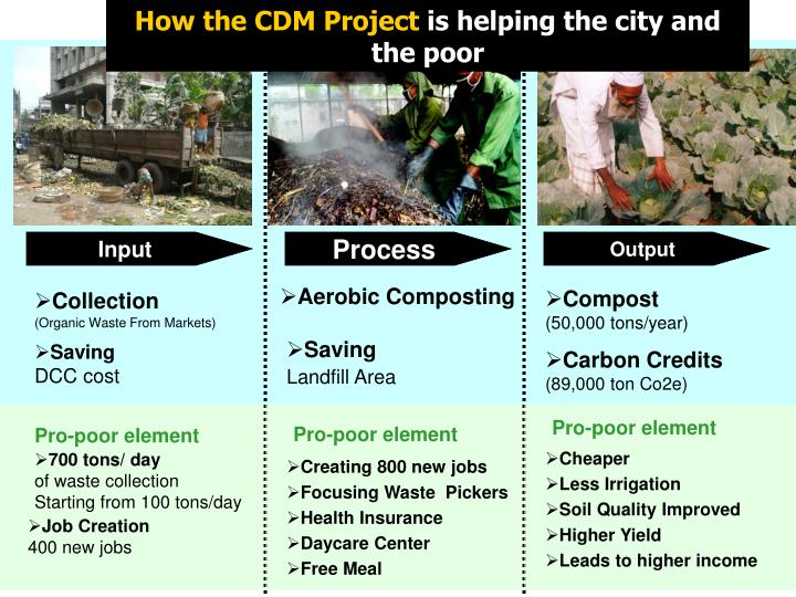 How the CDM Project