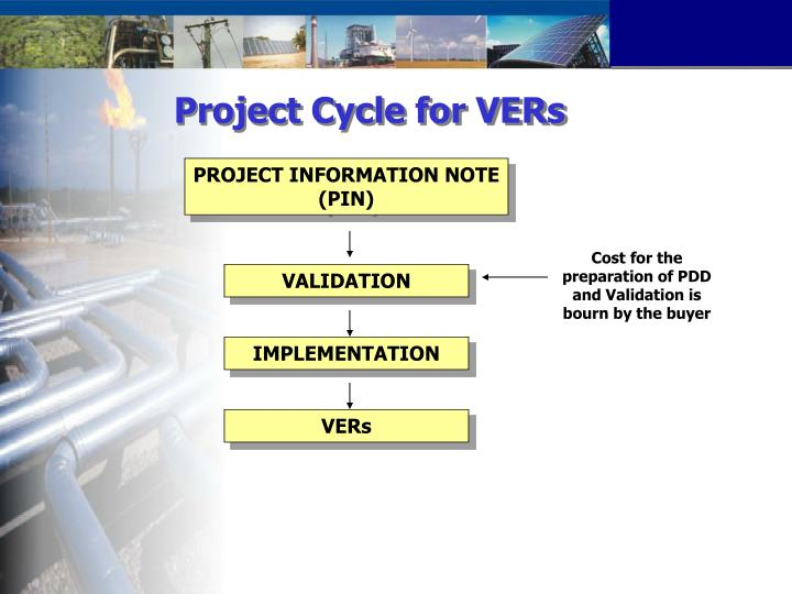 Project Cycle for VERs
