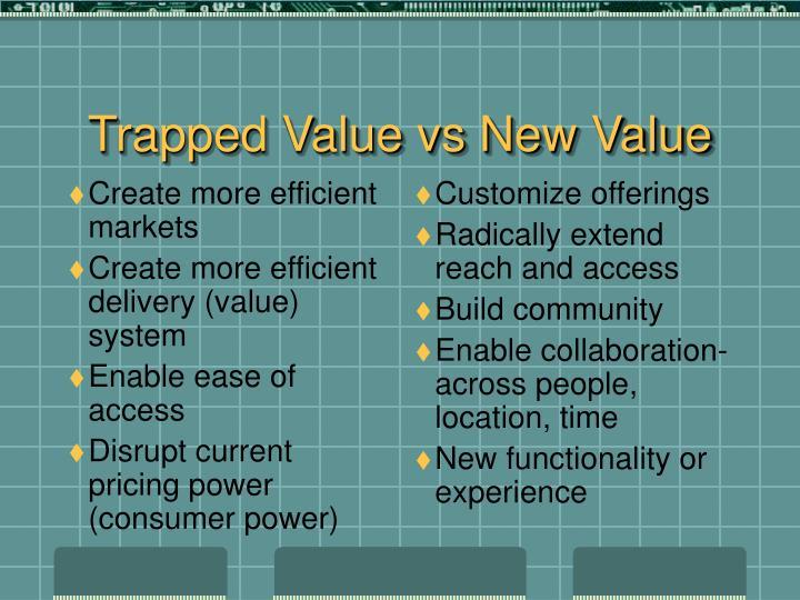 Create more efficient markets