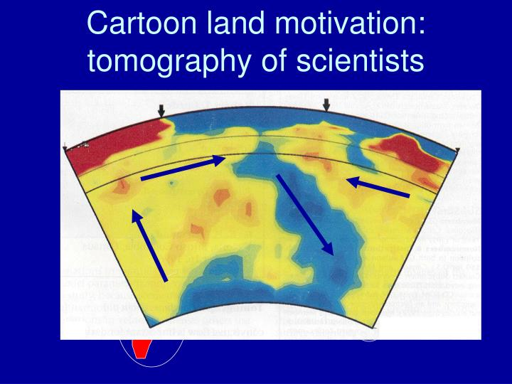 Cartoon land motivation tomography of scientists