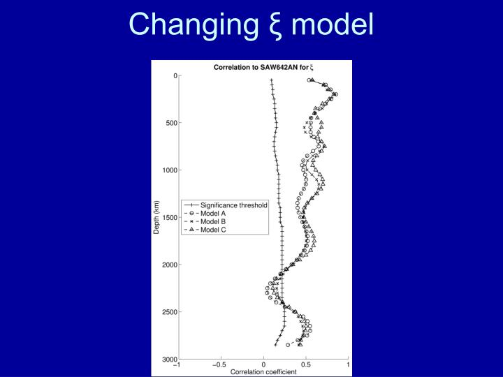 Changing ξ model