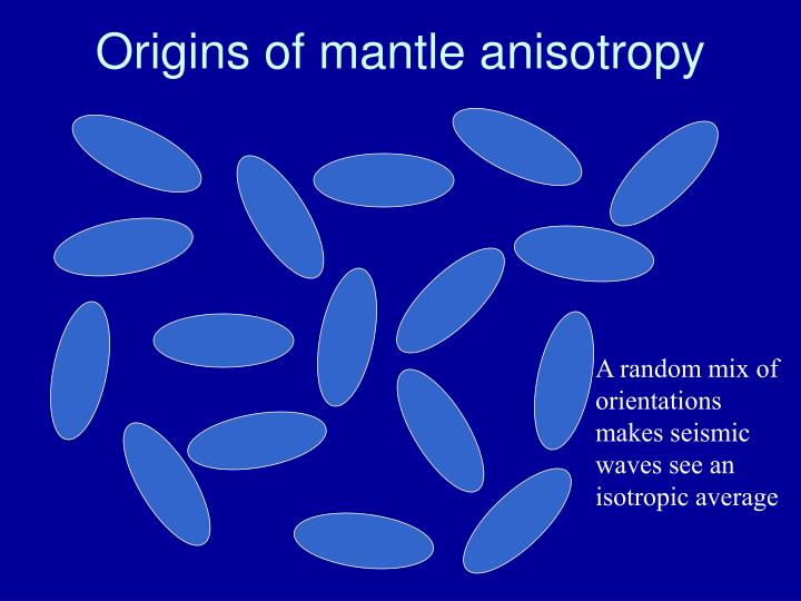 Origins of mantle anisotropy