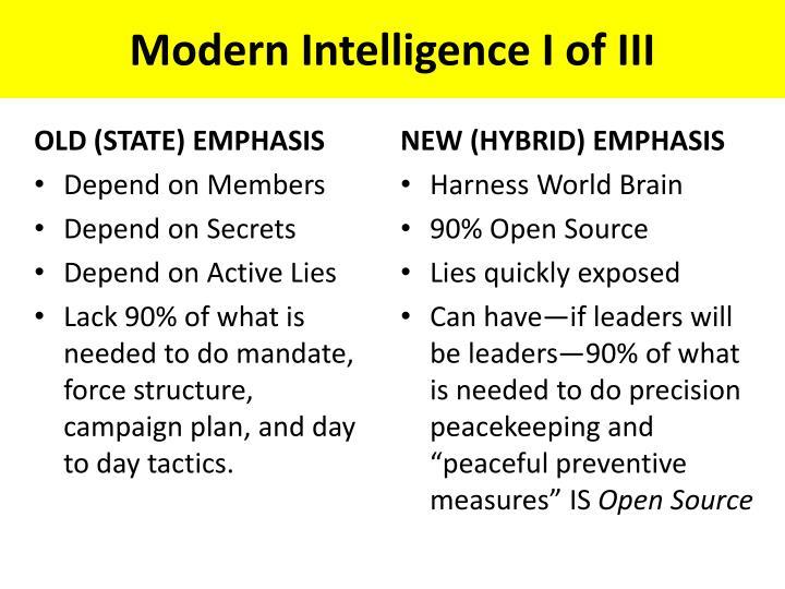 Modern Intelligence I of III