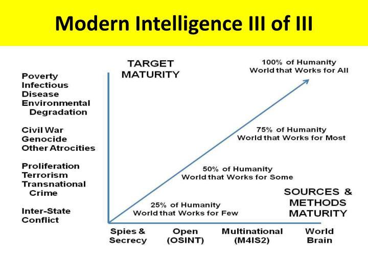 Modern Intelligence III of III