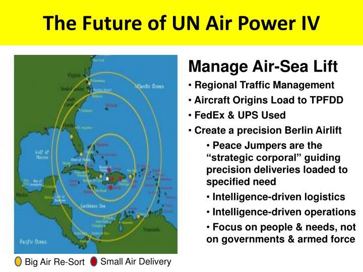 The Future of UN Air Power IV