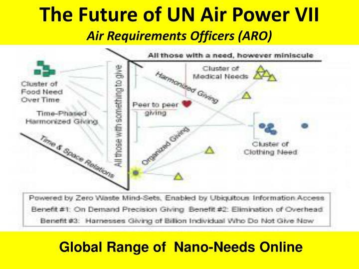 The Future of UN Air Power VII