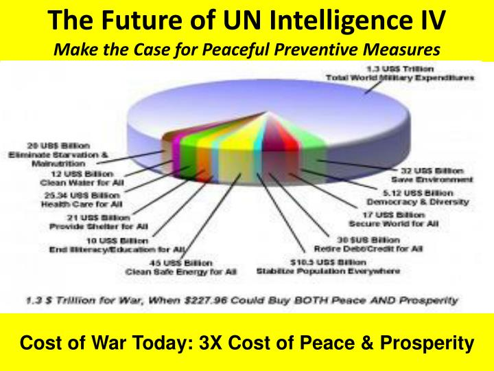 The Future of UN Intelligence IV