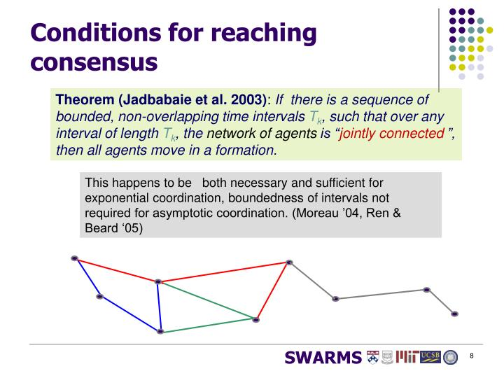 Conditions for reaching consensus