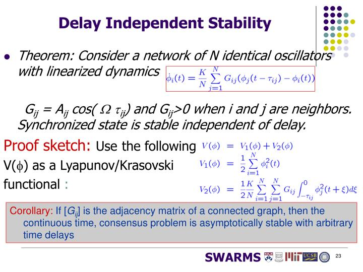 Delay Independent Stability