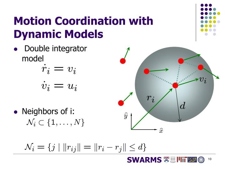 Motion Coordination with Dynamic Models