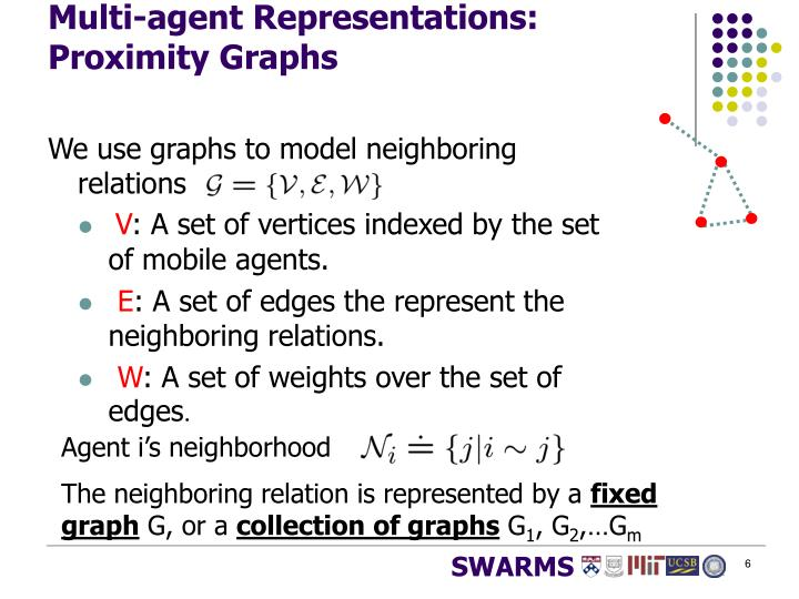 Multi-agent Representations: Proximity Graphs