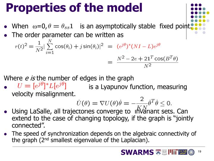 Properties of the model