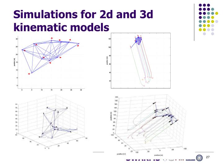 Simulations for 2d and 3d