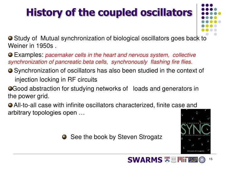 History of the coupled oscillators