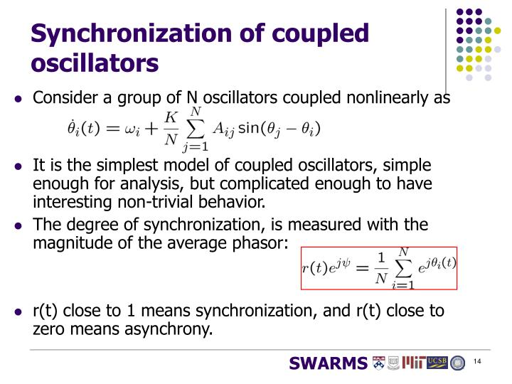 Synchronization of coupled oscillators