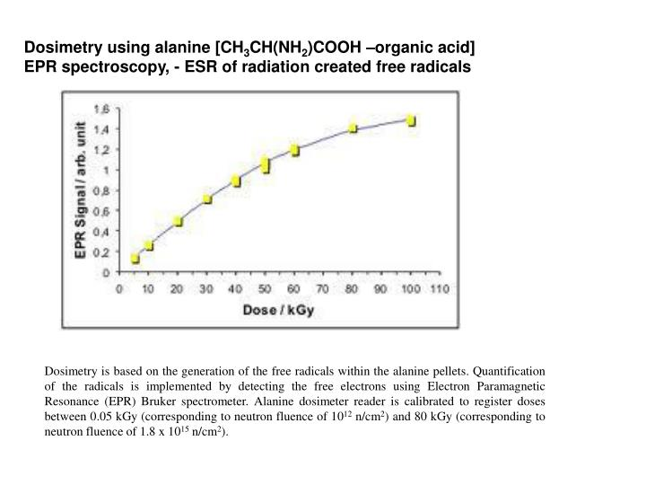 Dosimetry using alanine [CH