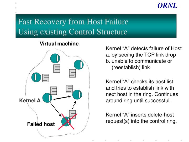 Fast Recovery from Host Failure
