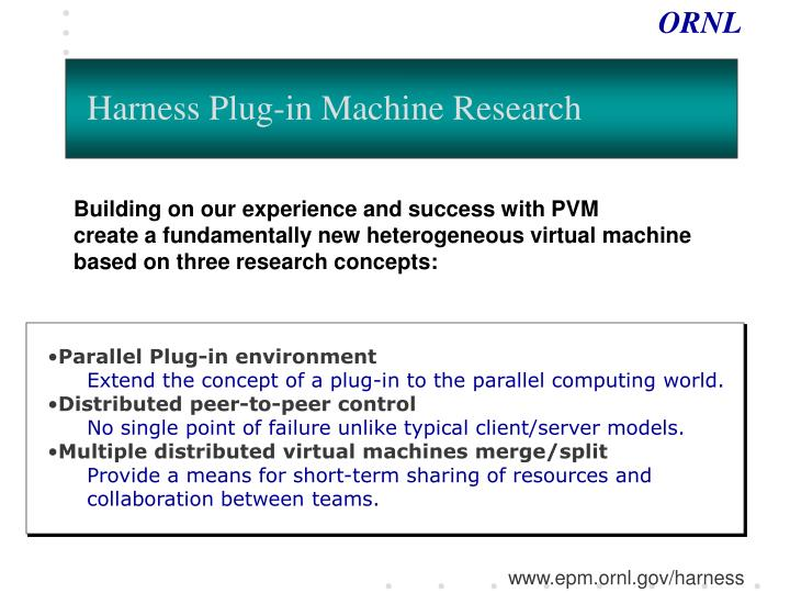 Harness Plug-in Machine Research