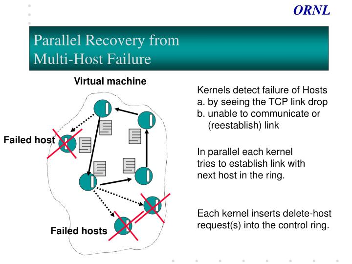 Parallel Recovery from