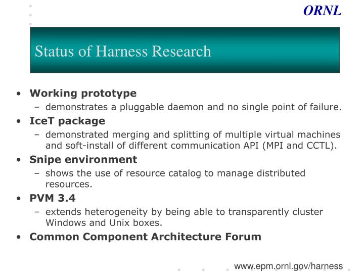 Status of Harness Research