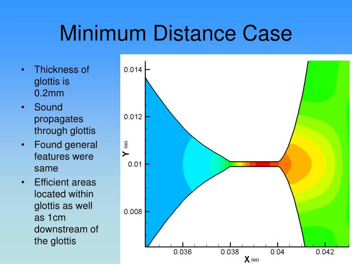 Minimum Distance Case