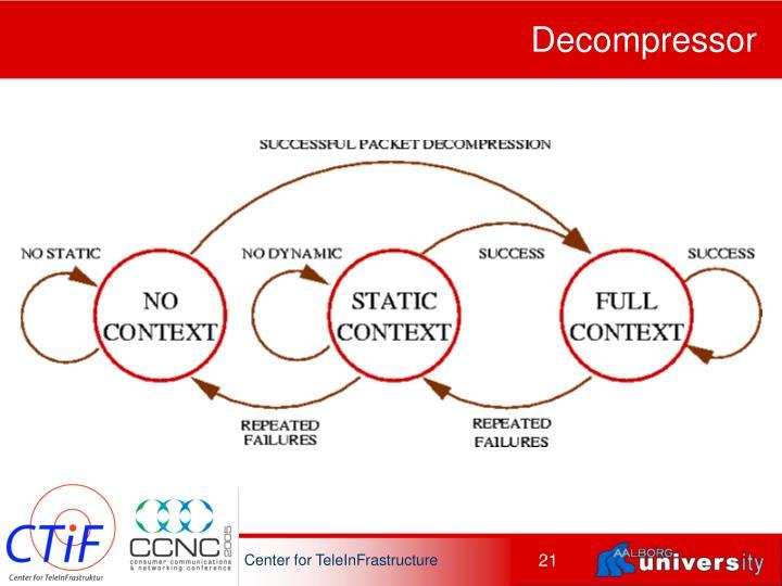 Decompressor