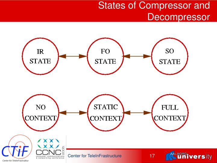 States of Compressor and Decompressor