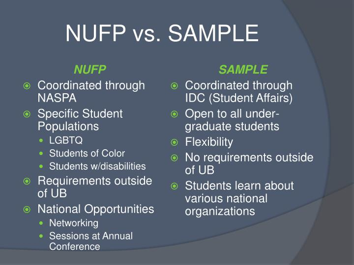 NUFP vs. SAMPLE