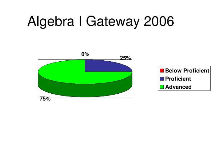 Algebra I Gateway 2006