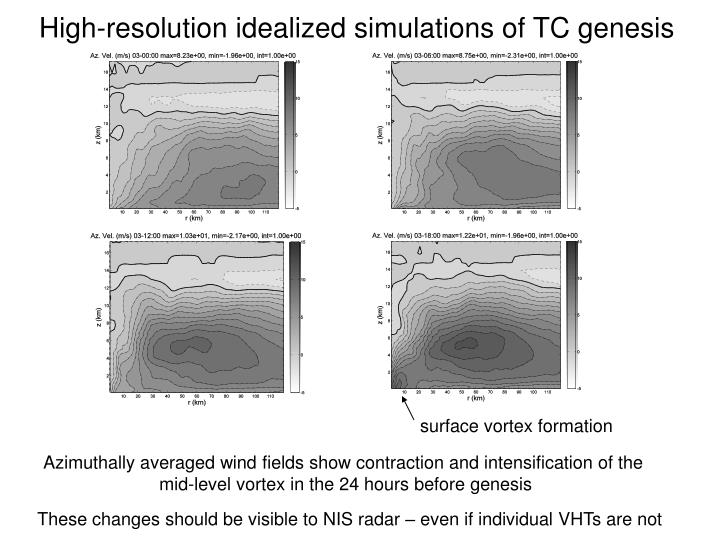 High resolution idealized simulations of tc genesis