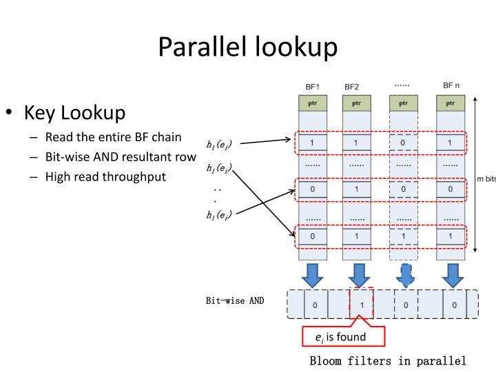 Parallel lookup