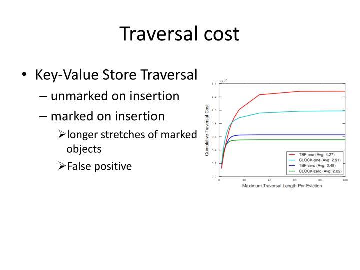 Traversal cost