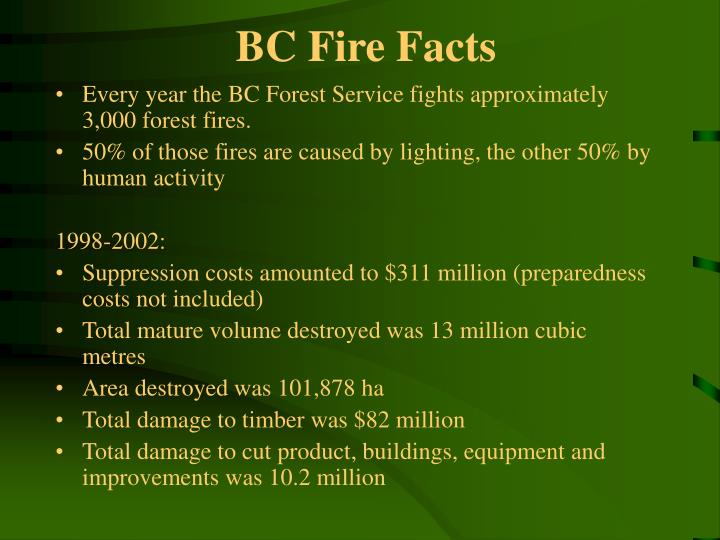Bc fire facts