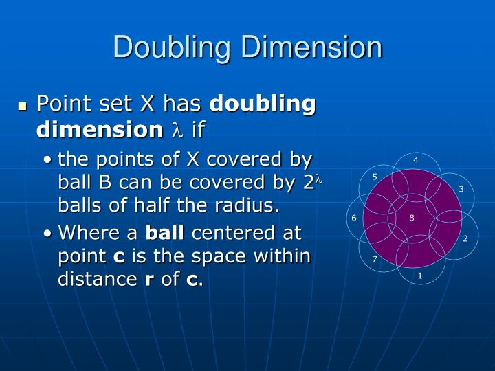 Doubling Dimension