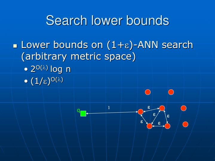 Search lower bounds