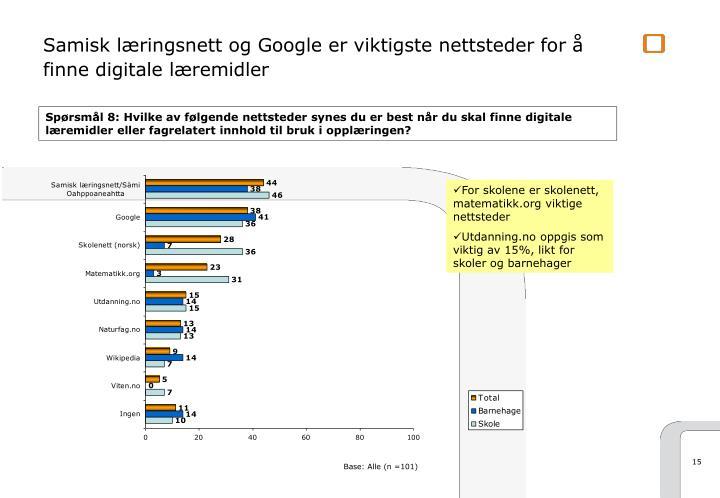 Samisk læringsnett og Google er viktigste nettsteder for å finne digitale læremidler
