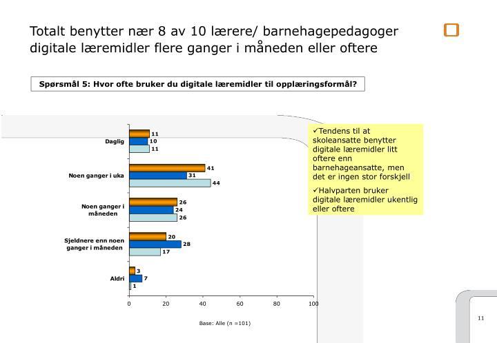 Totalt benytter nær 8 av 10 lærere/ barnehagepedagoger digitale læremidler flere ganger i måneden eller oftere