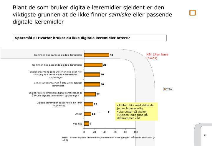 Blant de som bruker digitale læremidler sjeldent er den viktigste grunnen at de ikke finner