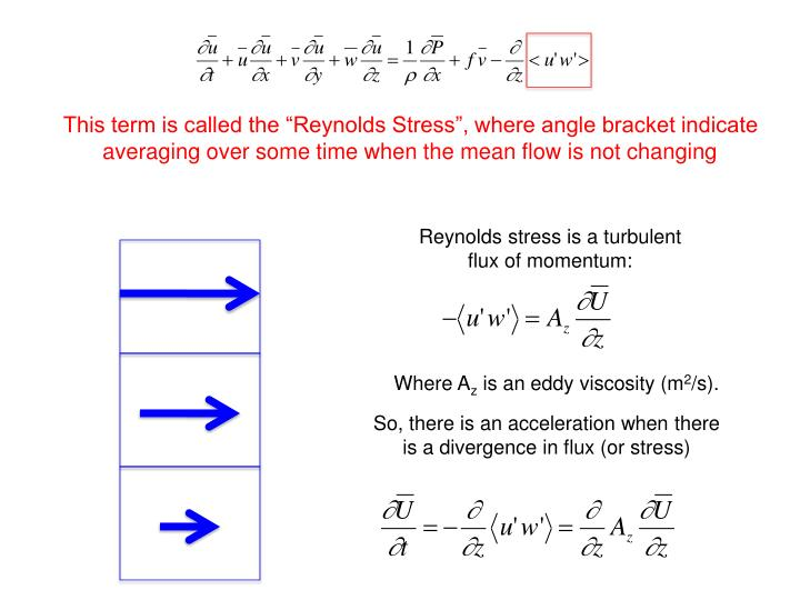 "This term is called the ""Reynolds Stress"", where angle bracket indicate averaging over some time when the mean flow is not changing"