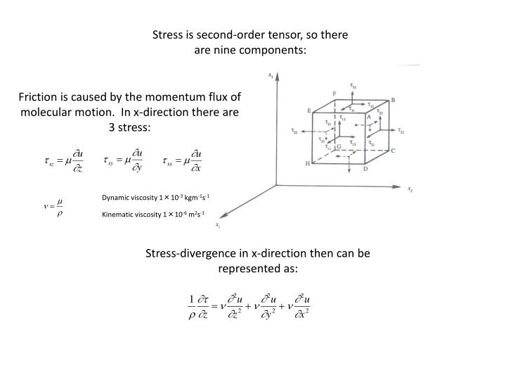 Stress is second-order tensor, so there are nine components: